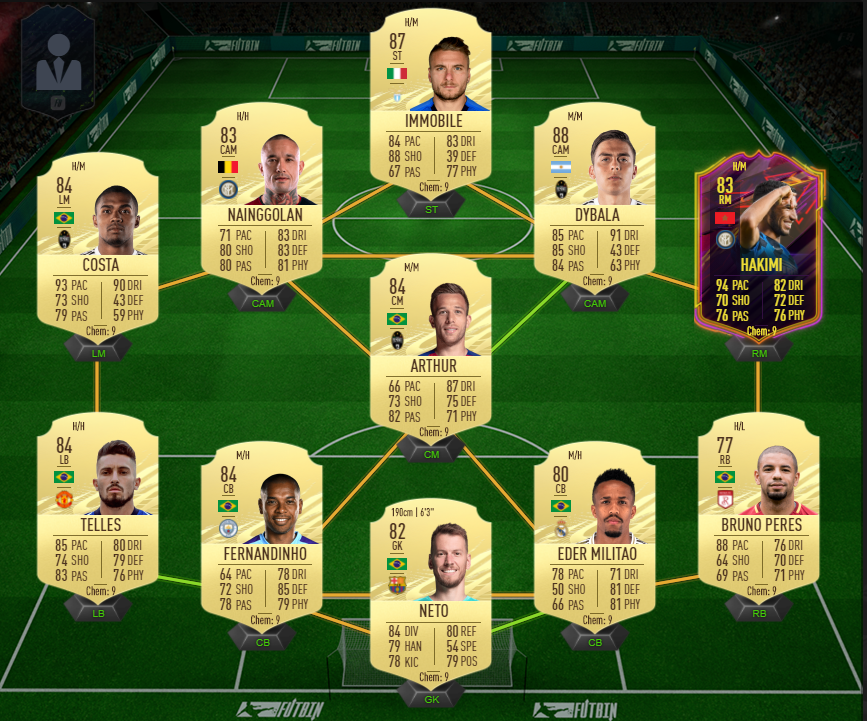 Serie A hybrid FUT squad. This will cost you around 250k in FIFA 21 Ultimate Team.