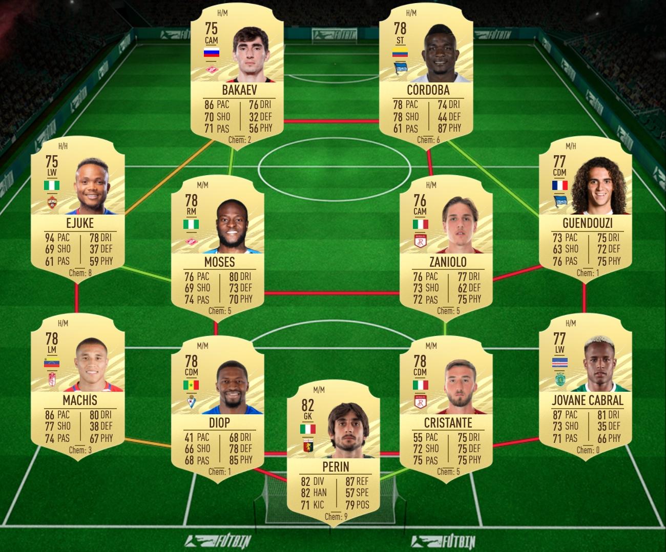 Premium Bundesliga Upgrade SBC solution