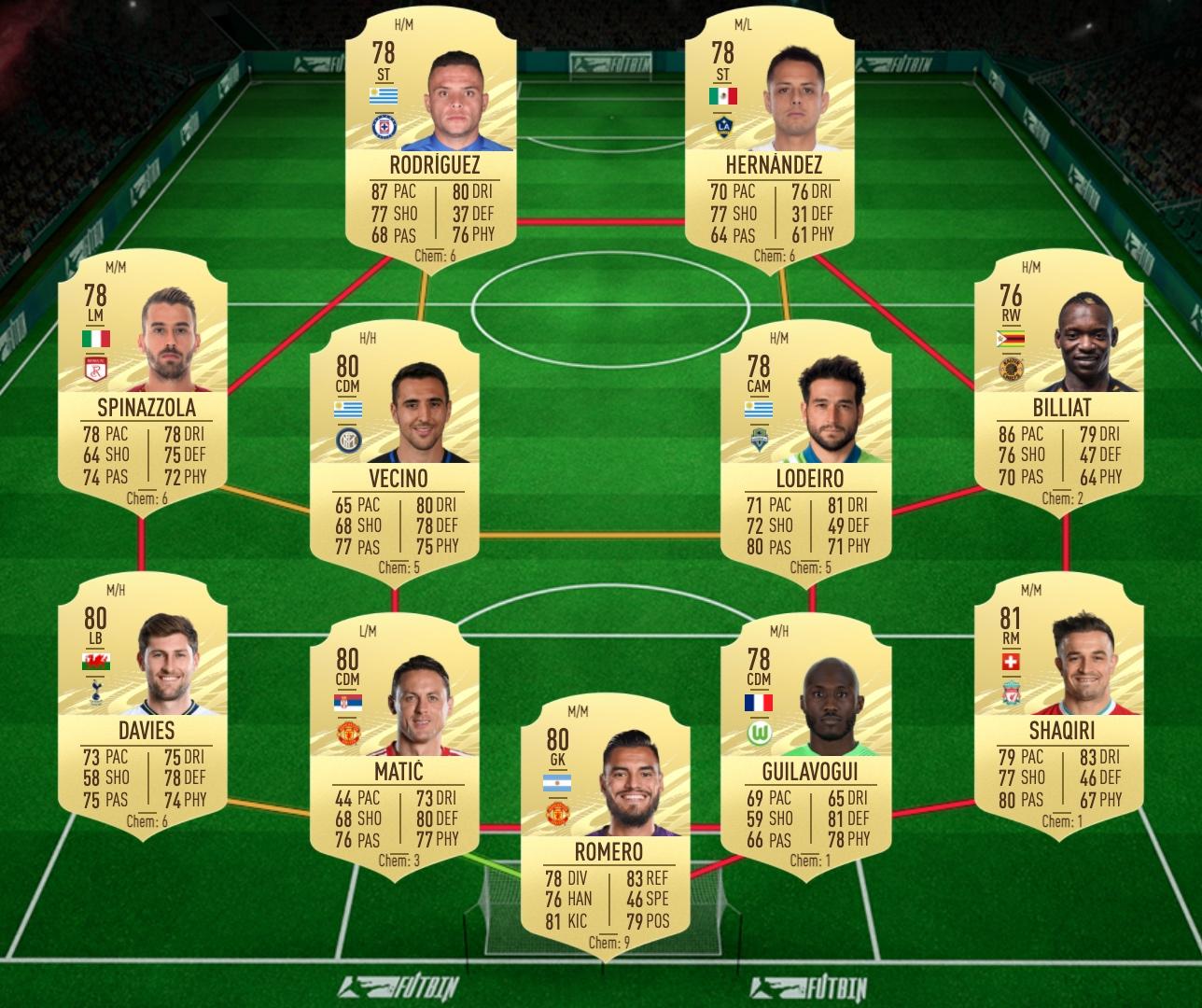 Premium Premier League Upgrade SBC solution